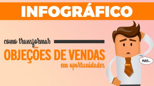 infográfico-Como-transformar-objeções-de-vendas-em-oportunidades-blog-2-540x302